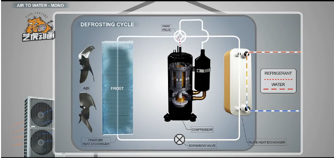 工艺流程动画效果图